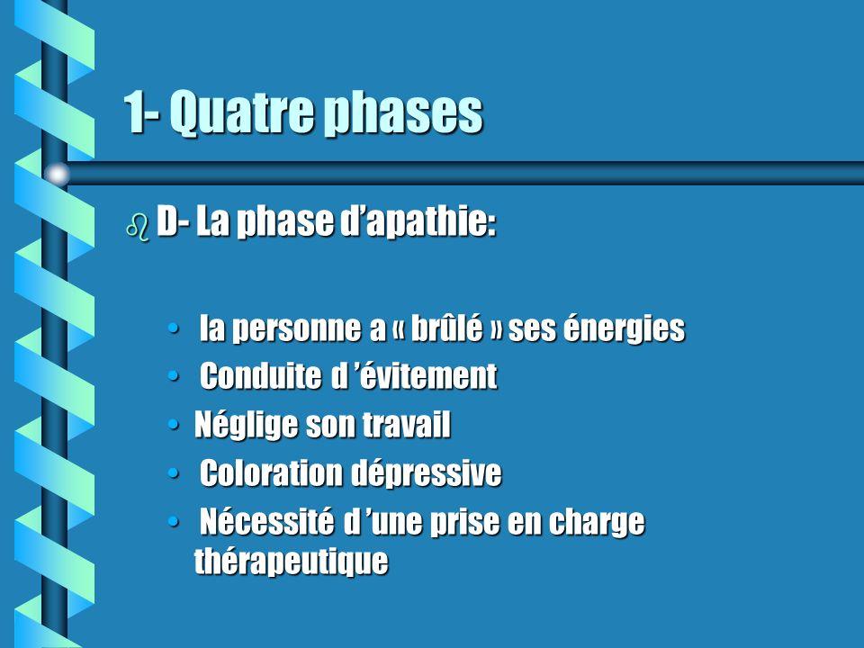 1- Quatre phases D- La phase d'apathie: