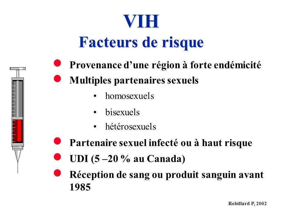 VIH Facteurs de risque Provenance d'une région à forte endémicité