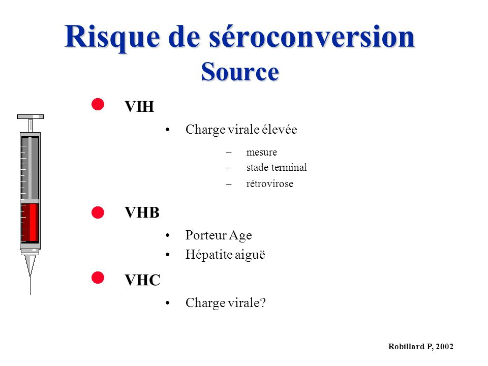 Risque de séroconversion Source