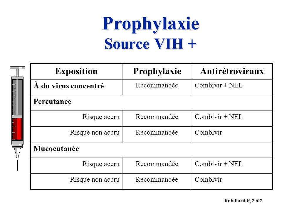 Prophylaxie Source VIH +