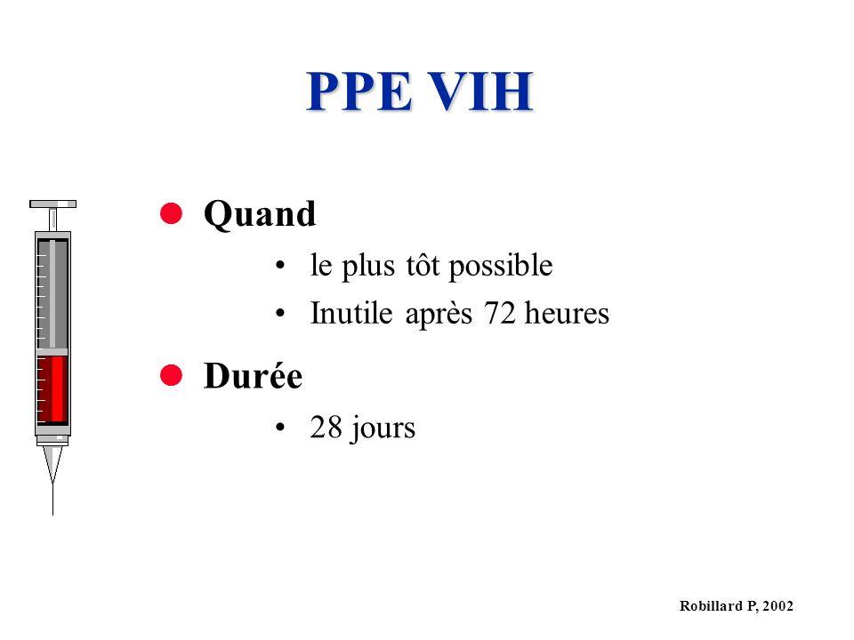 PPE VIH Quand Durée le plus tôt possible Inutile après 72 heures
