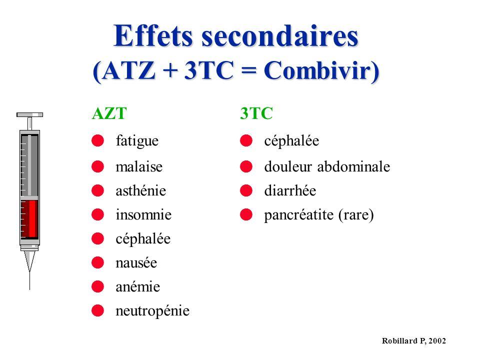 Effets secondaires (ATZ + 3TC = Combivir)