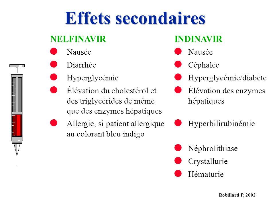 Effets secondaires NELFINAVIR INDINAVIR Nausée Diarrhée Céphalée