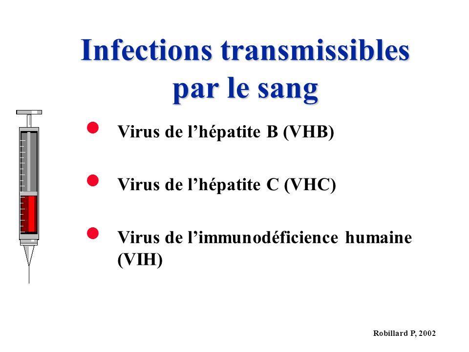 Infections transmissibles par le sang