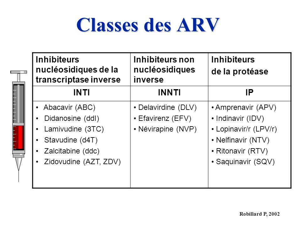 Classes des ARV Inhibiteurs nucléosidiques de la transcriptase inverse