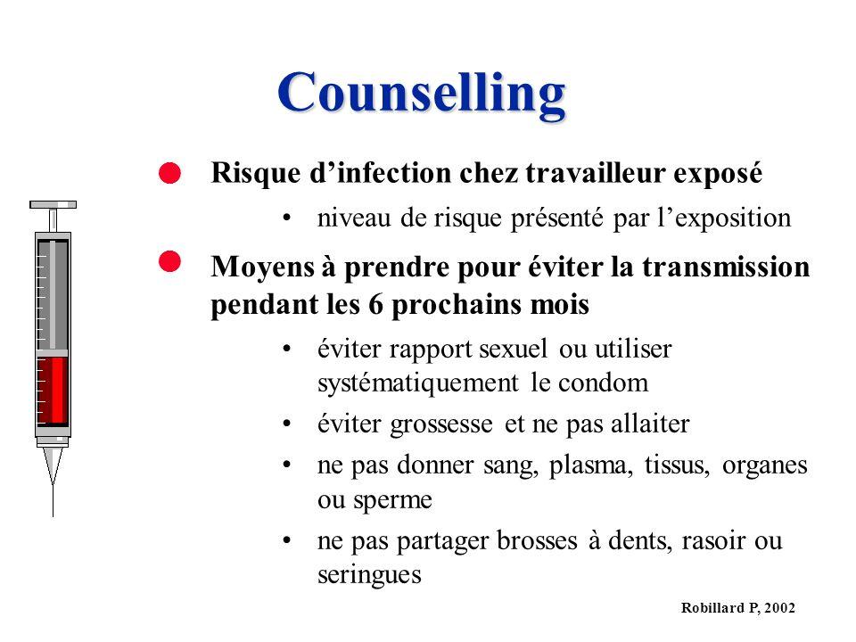 Counselling Risque d'infection chez travailleur exposé