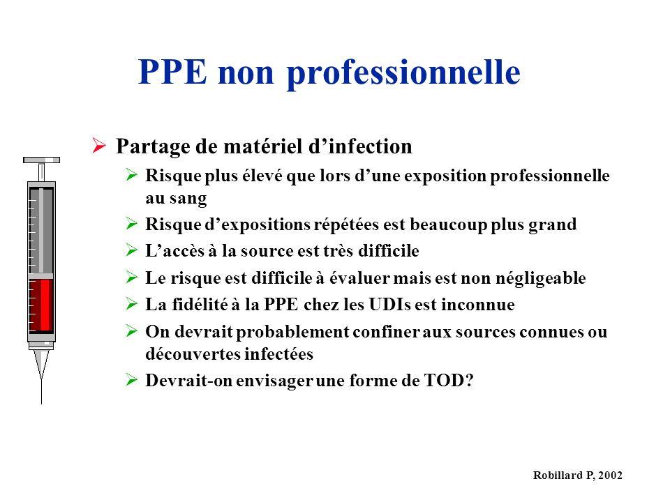 PPE non professionnelle
