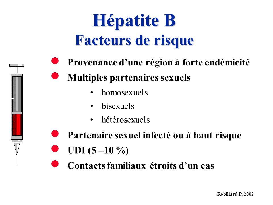 Hépatite B Facteurs de risque