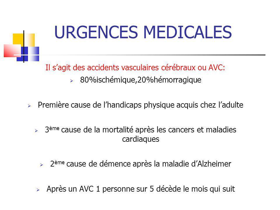 URGENCES MEDICALES Il s'agit des accidents vasculaires cérébraux ou AVC: 80%ischémique,20%hémorragique.