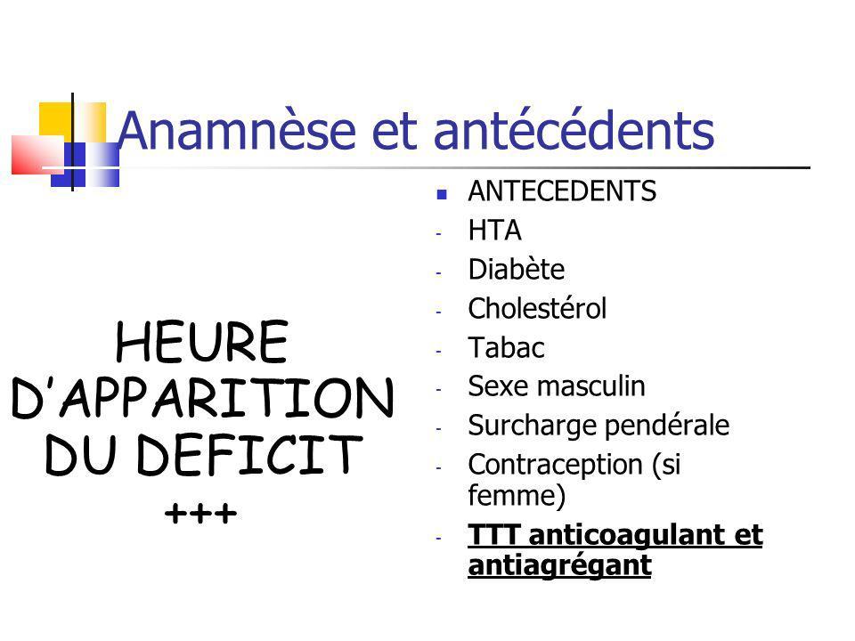 Anamnèse et antécédents