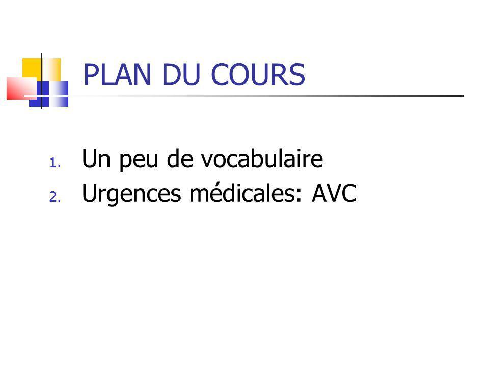 PLAN DU COURS Un peu de vocabulaire Urgences médicales: AVC