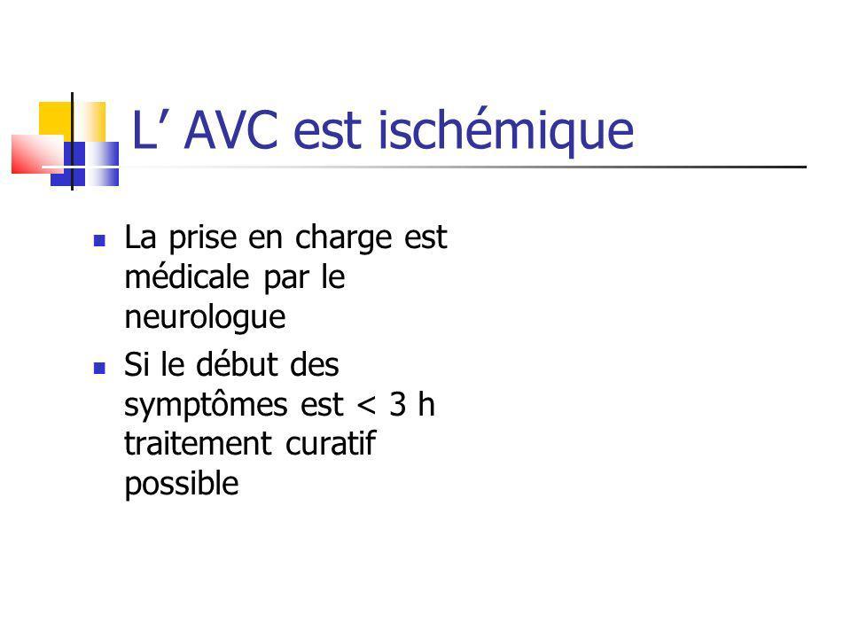 L' AVC est ischémique La prise en charge est médicale par le neurologue.