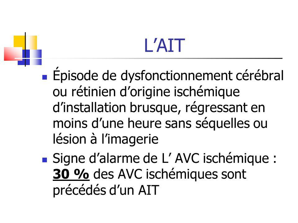L'AIT