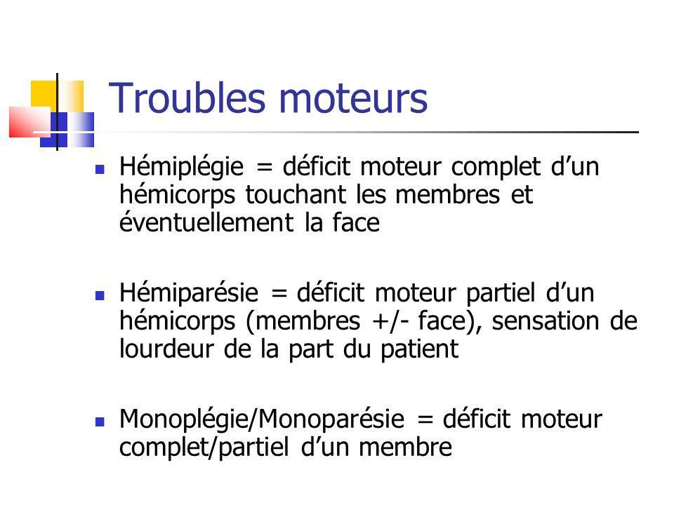 Troubles moteurs Hémiplégie = déficit moteur complet d'un hémicorps touchant les membres et éventuellement la face.