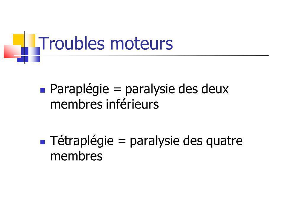 Troubles moteurs Paraplégie = paralysie des deux membres inférieurs
