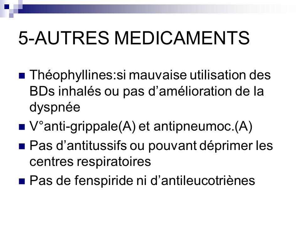 5-AUTRES MEDICAMENTS Théophyllines:si mauvaise utilisation des BDs inhalés ou pas d'amélioration de la dyspnée.