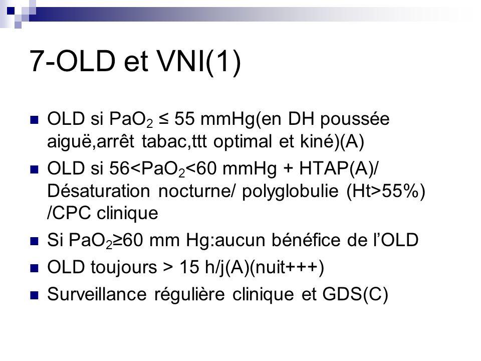 7-OLD et VNI(1) OLD si PaO2 ≤ 55 mmHg(en DH poussée aiguë,arrêt tabac,ttt optimal et kiné)(A)