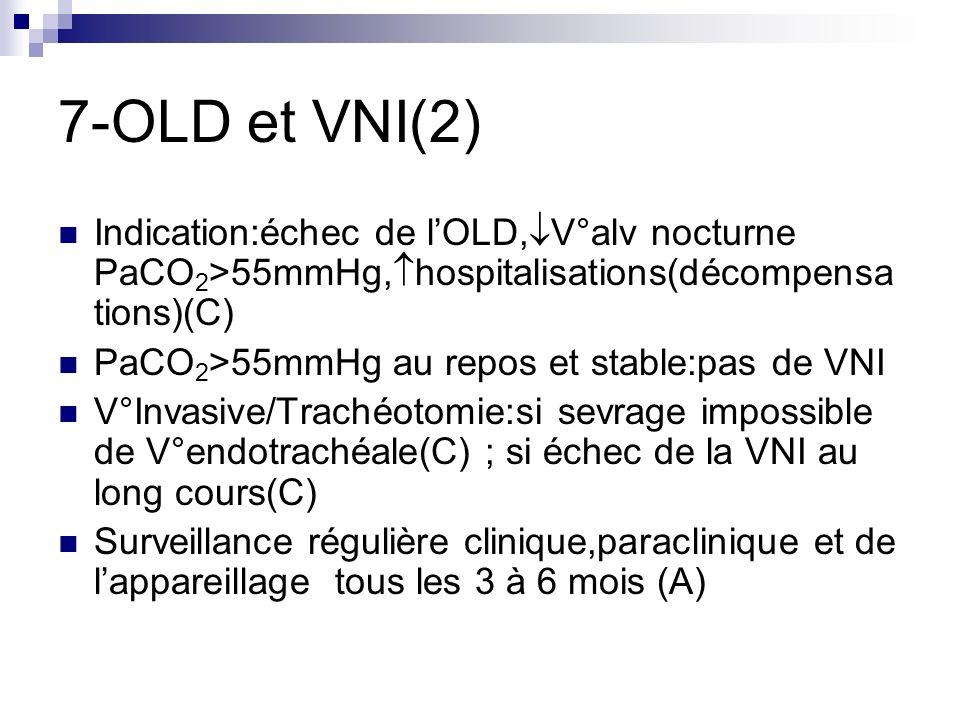 7-OLD et VNI(2) Indication:échec de l'OLD,V°alv nocturne PaCO2>55mmHg,hospitalisations(décompensations)(C)