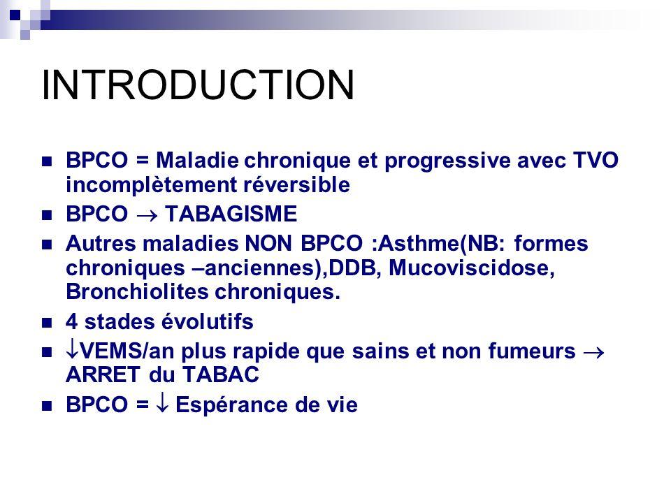 INTRODUCTION BPCO = Maladie chronique et progressive avec TVO incomplètement réversible. BPCO  TABAGISME.