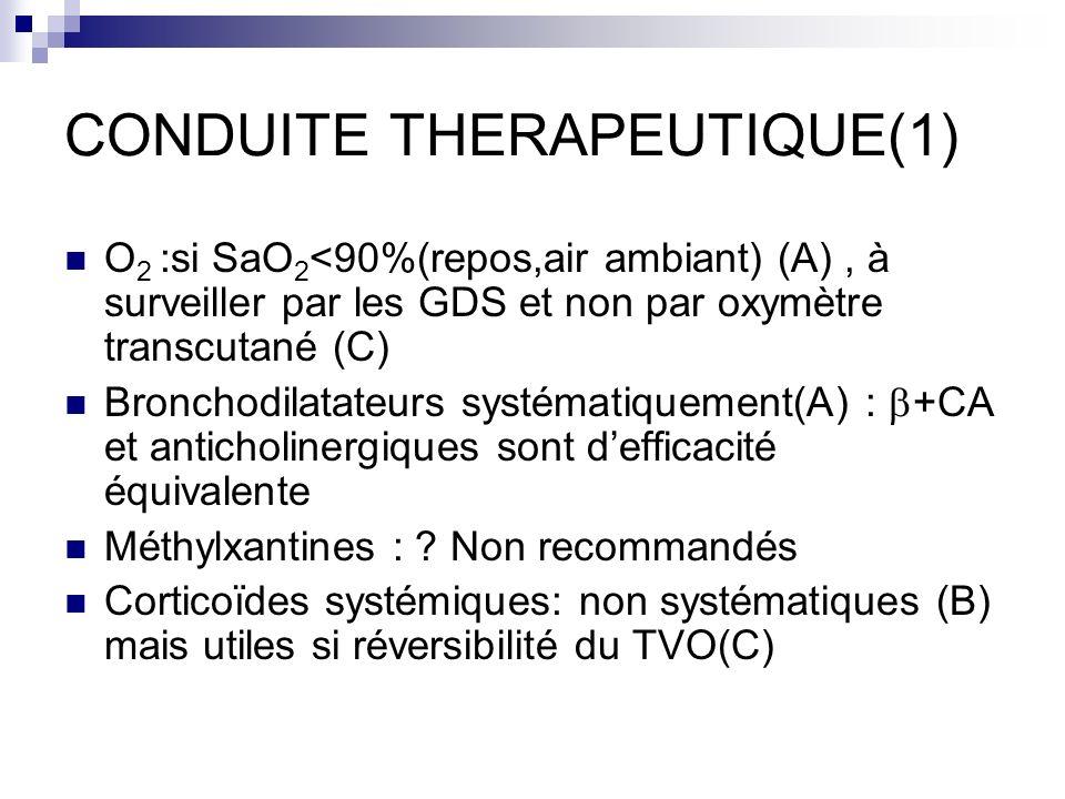 CONDUITE THERAPEUTIQUE(1)