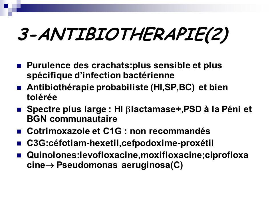 3-ANTIBIOTHERAPIE(2) Purulence des crachats:plus sensible et plus spécifique d'infection bactérienne.