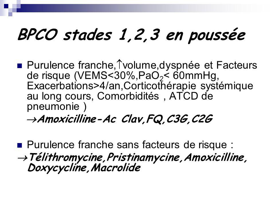 BPCO stades 1,2,3 en poussée