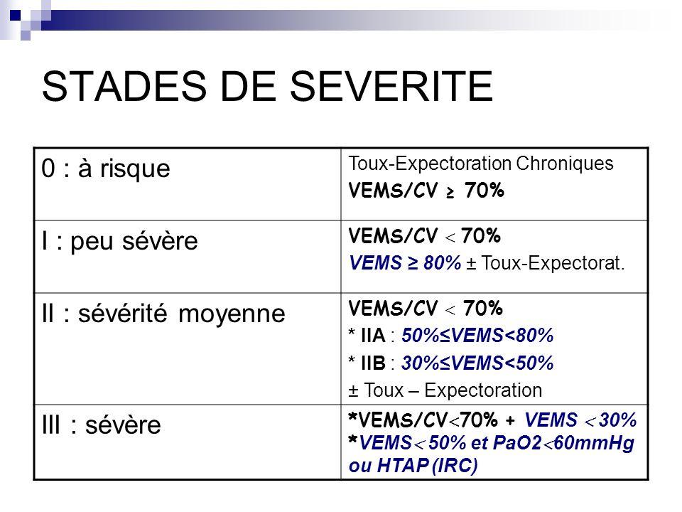 STADES DE SEVERITE 0 : à risque I : peu sévère II : sévérité moyenne
