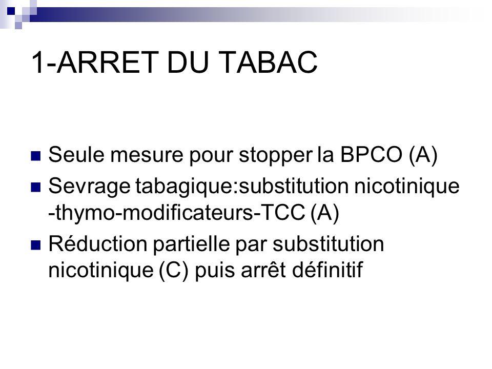 1-ARRET DU TABAC Seule mesure pour stopper la BPCO (A)