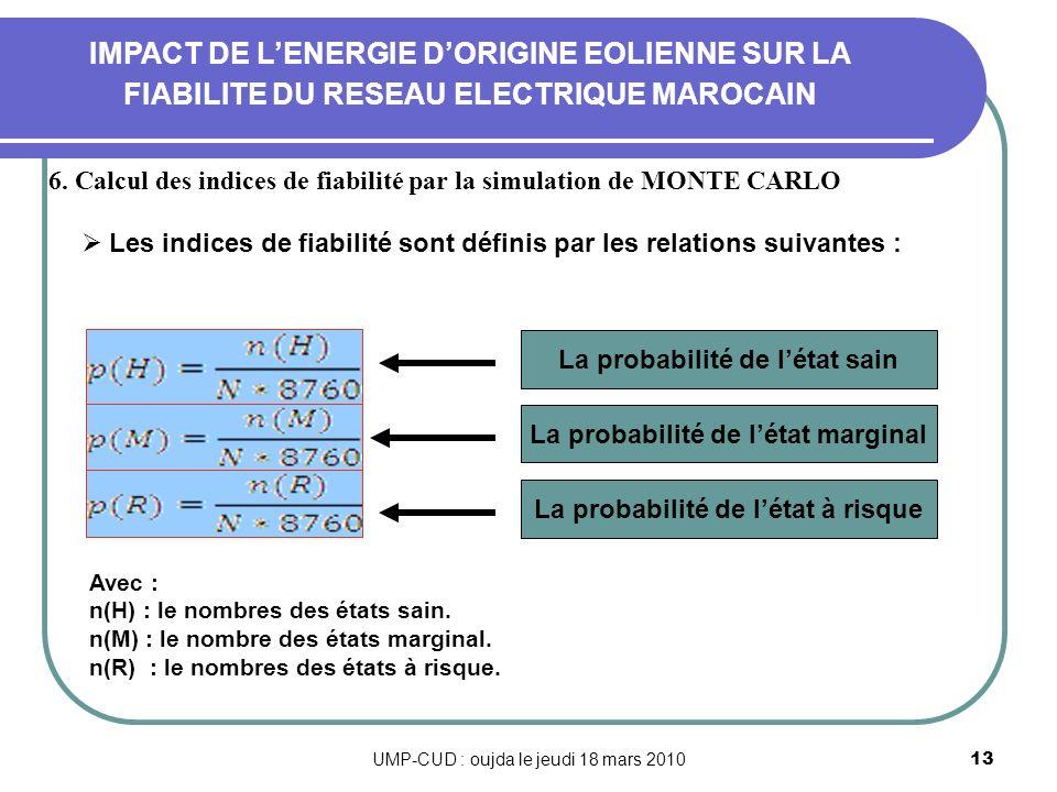 IMPACT DE L'ENERGIE D'ORIGINE EOLIENNE SUR LA FIABILITE DU RESEAU ELECTRIQUE MAROCAIN