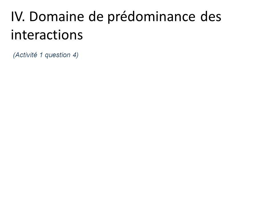 IV. Domaine de prédominance des interactions