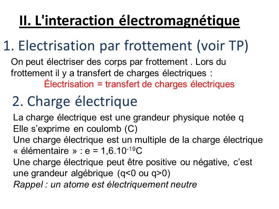 Électrisation = transfert de charges électriques
