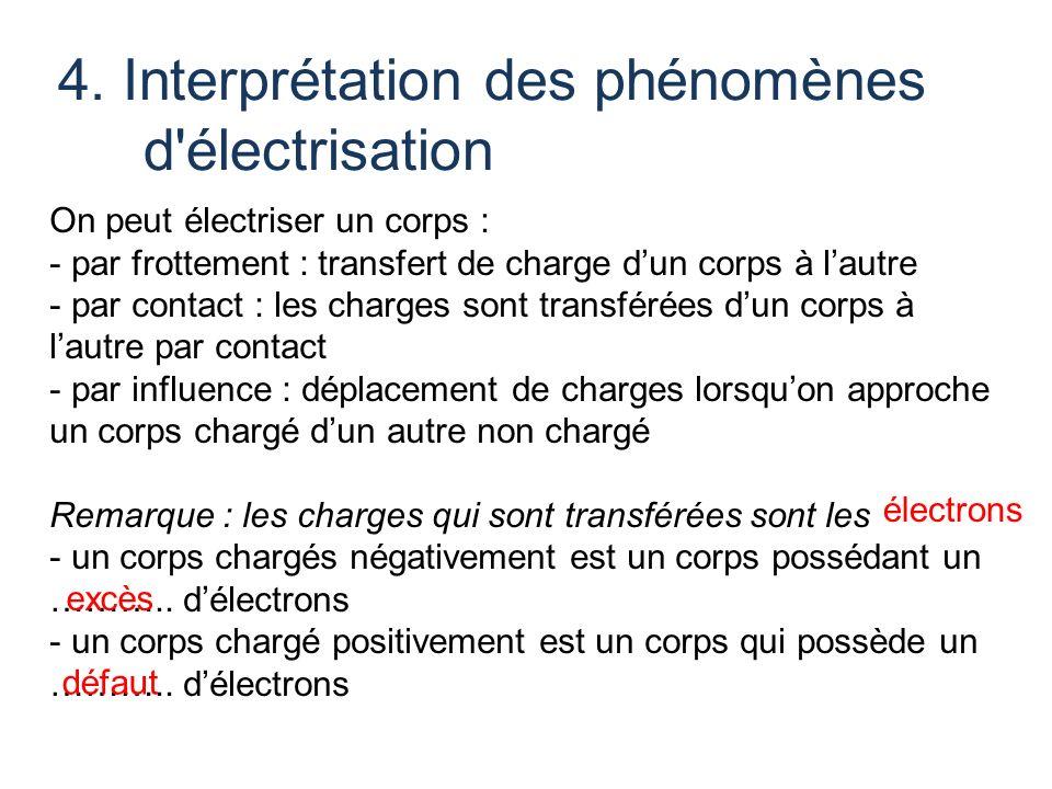 4. Interprétation des phénomènes d électrisation