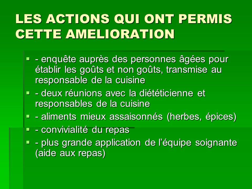 LES ACTIONS QUI ONT PERMIS CETTE AMELIORATION