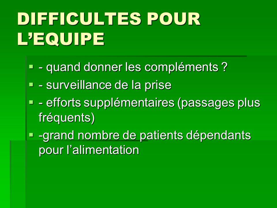 DIFFICULTES POUR L'EQUIPE