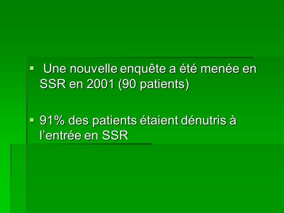 Une nouvelle enquête a été menée en SSR en 2001 (90 patients)