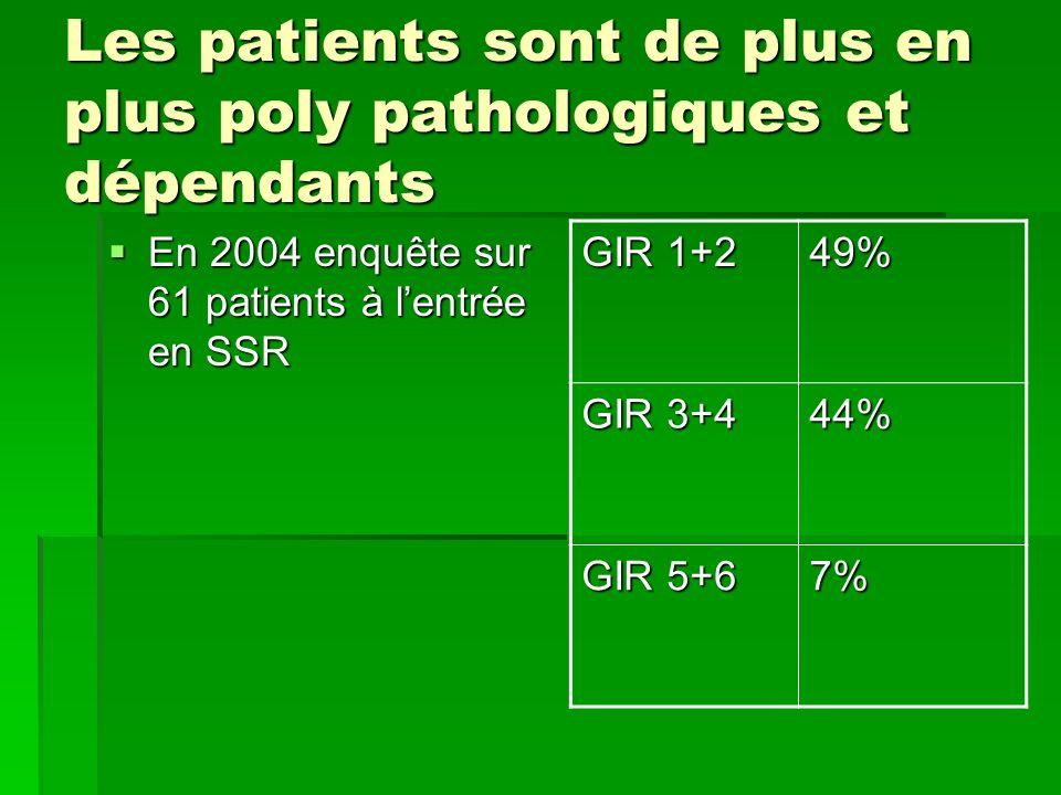 Les patients sont de plus en plus poly pathologiques et dépendants