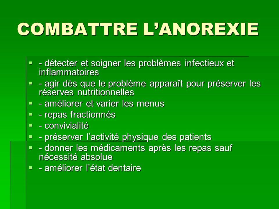 COMBATTRE L'ANOREXIE - détecter et soigner les problèmes infectieux et inflammatoires.