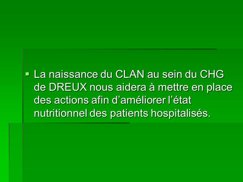 La naissance du CLAN au sein du CHG de DREUX nous aidera à mettre en place des actions afin d'améliorer l'état nutritionnel des patients hospitalisés.