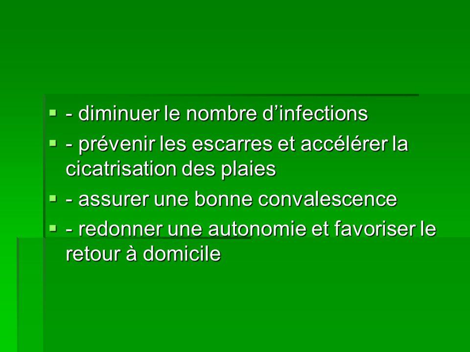 - diminuer le nombre d'infections