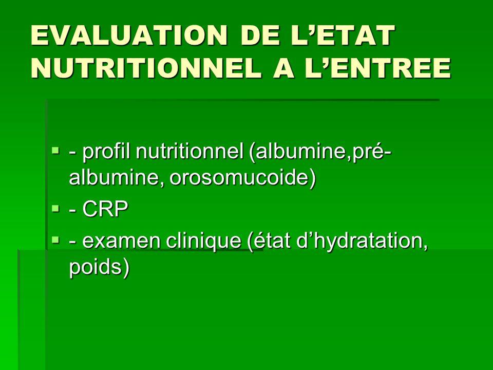 EVALUATION DE L'ETAT NUTRITIONNEL A L'ENTREE