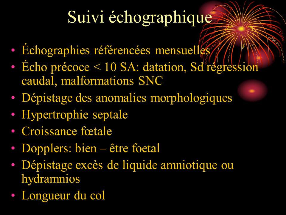 Suivi échographique Échographies référencées mensuelles