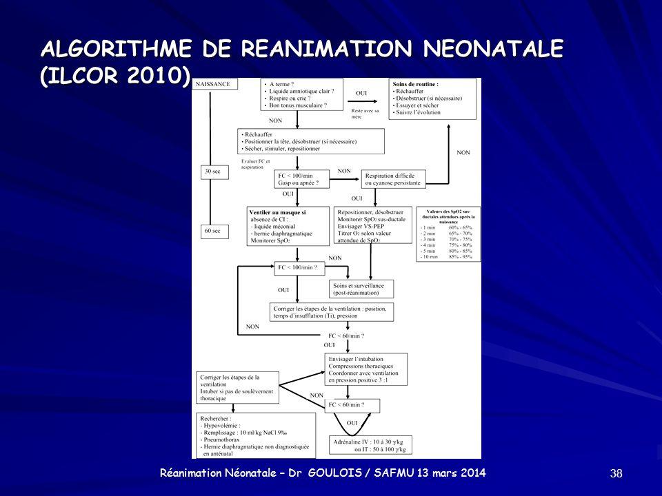 ALGORITHME DE REANIMATION NEONATALE (ILCOR 2010)