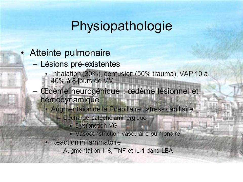 Physiopathologie Atteinte pulmonaire Lésions pré-existentes