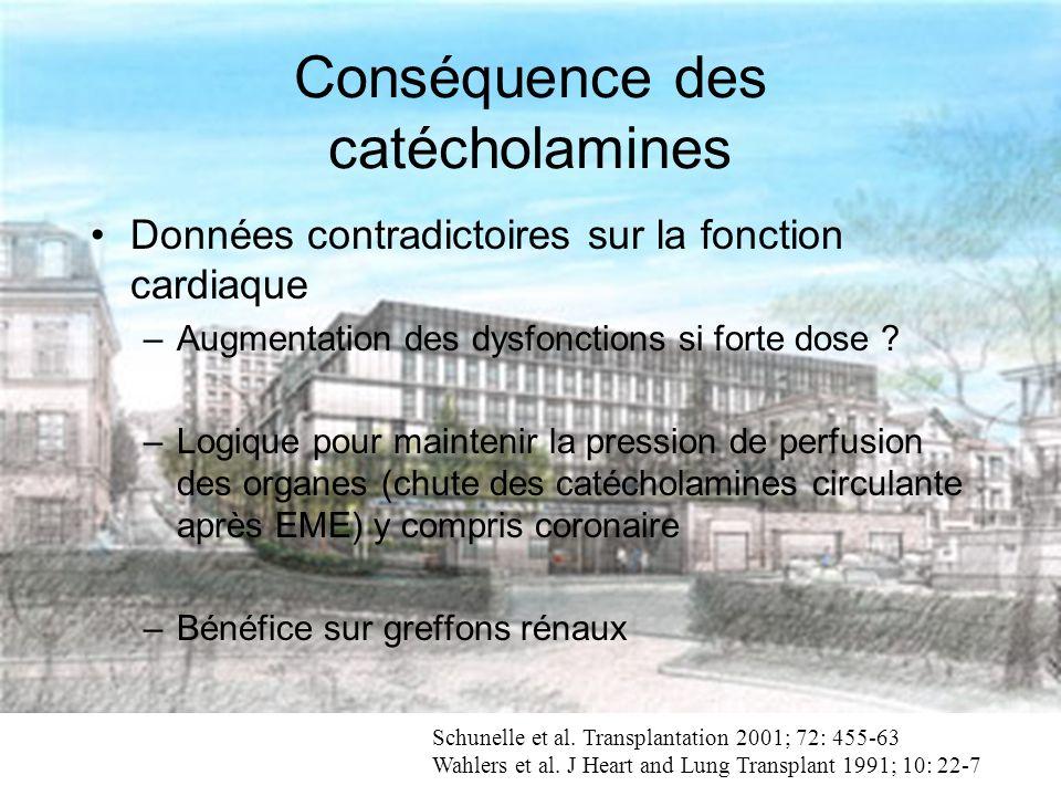 Conséquence des catécholamines