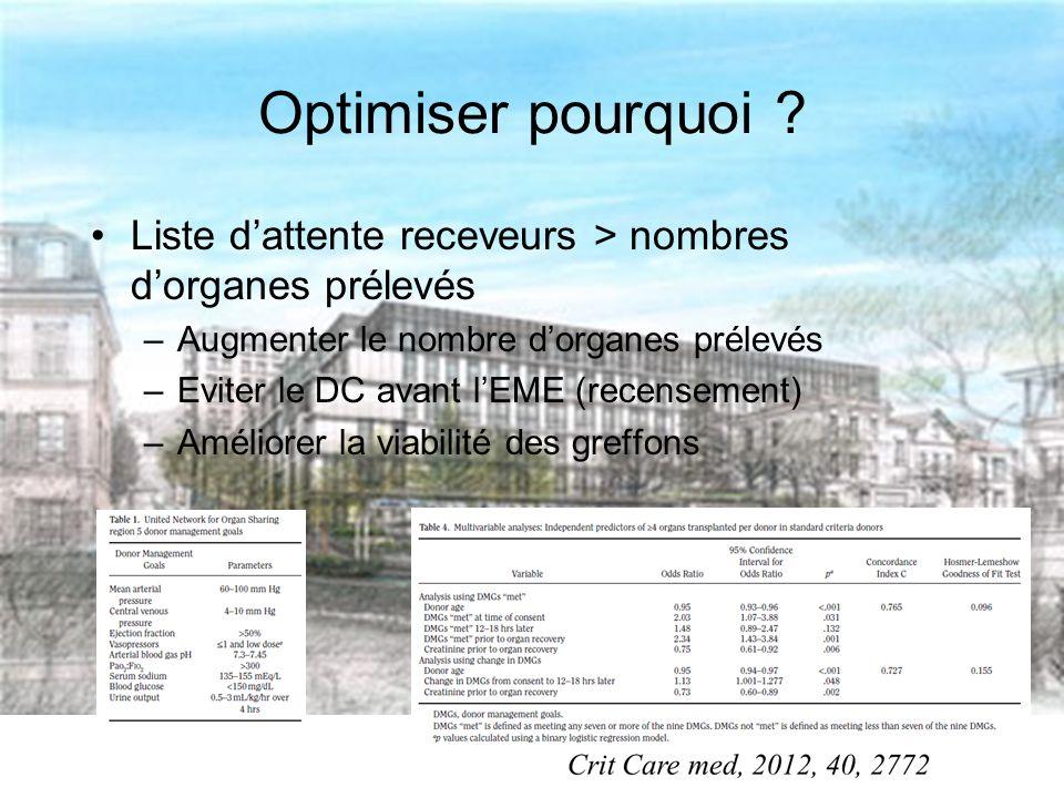 Optimiser pourquoi Liste d'attente receveurs > nombres d'organes prélevés. Augmenter le nombre d'organes prélevés.