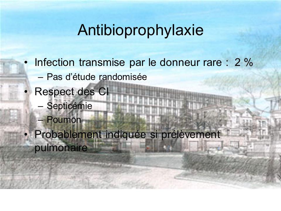 Antibioprophylaxie Infection transmise par le donneur rare : 2 %