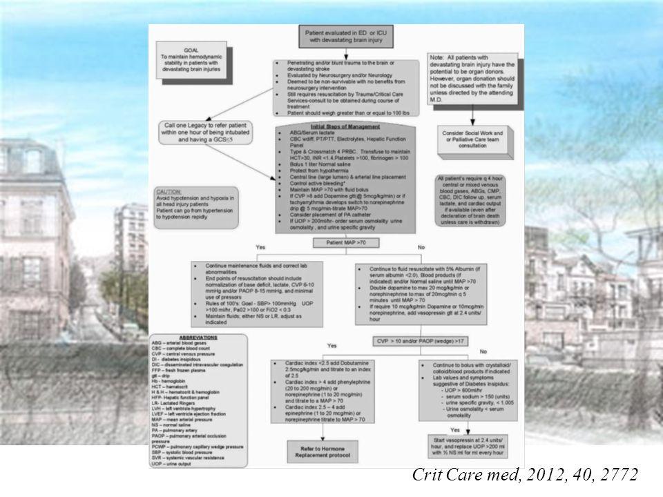 Crit Care med, 2012, 40, 2772