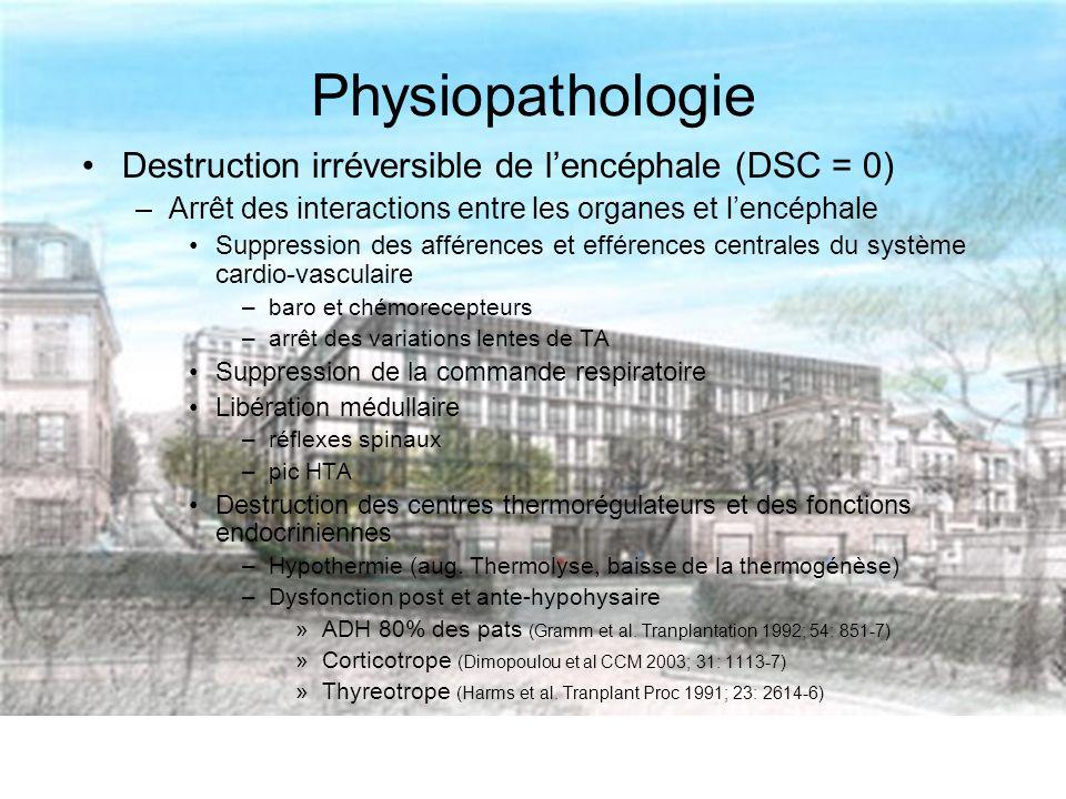 Physiopathologie Destruction irréversible de l'encéphale (DSC = 0)