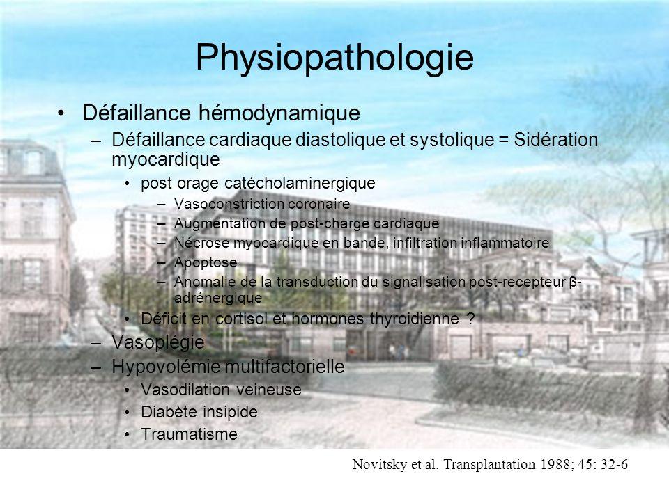 Physiopathologie Défaillance hémodynamique