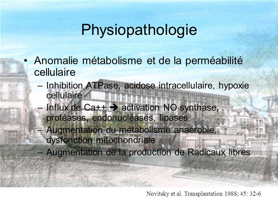 Physiopathologie Anomalie métabolisme et de la perméabilité cellulaire